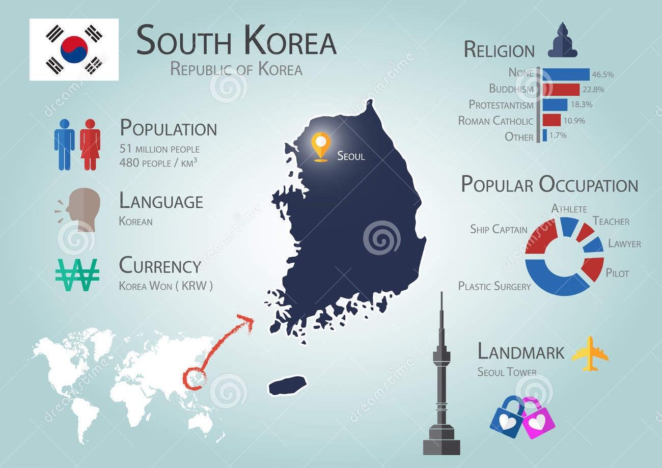Korea Informatie Middag